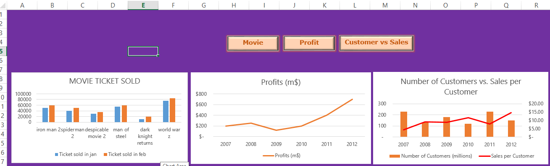 Best Excel Tutorial Interactive Dashboard - Interactive dashboard excel template