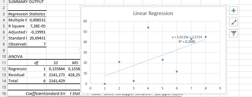 ready linear regression