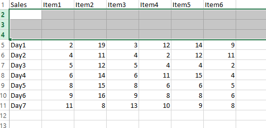 rows for max min and avg values