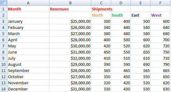 Best excel tutorial chart with multiple series data with multiple data series ccuart Images