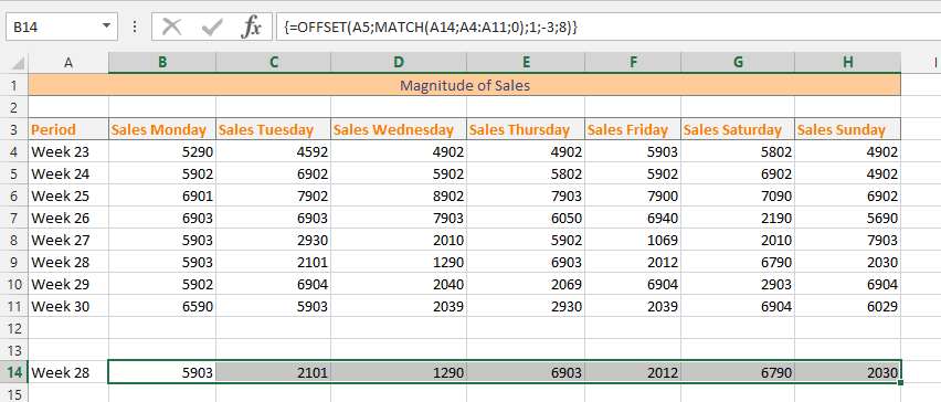 Advanced Usage of OFFSET  Match Function in Excel
