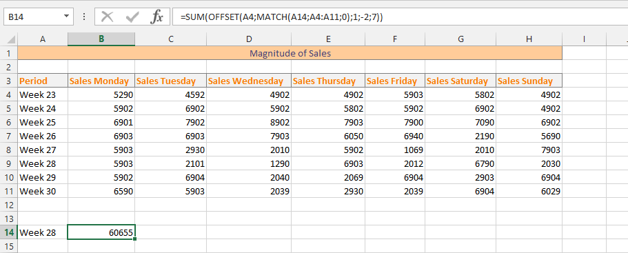 Compromises with OFFSET Formula with SUM and MATCH