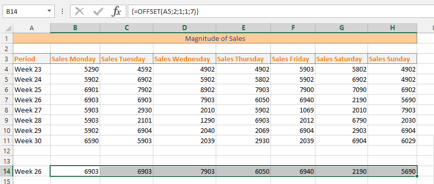 Extracting Sales for a Specific Period with OFFSET