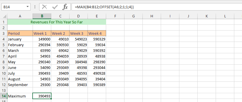Max and Offset Functions in Business Performance