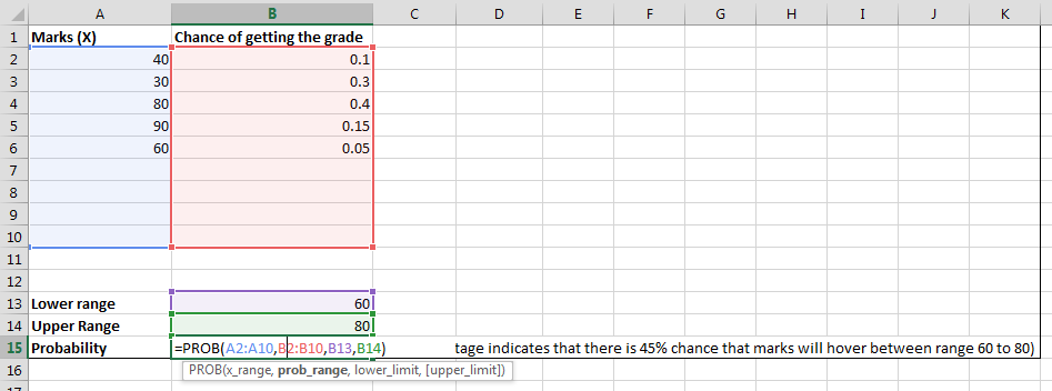 Best Excel Tutorial - Calculating probability