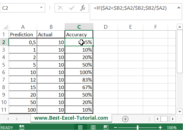Best Excel Tutorial - Calculating forecast accuracy and