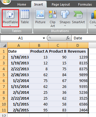 ribbon click pivot table