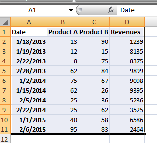 Best Excel Tutorial - How to create a year-over-year report using a