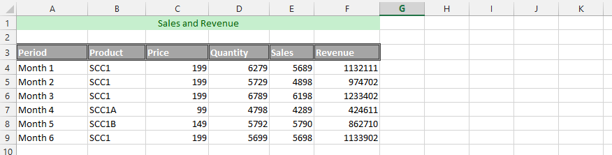 data table sorting