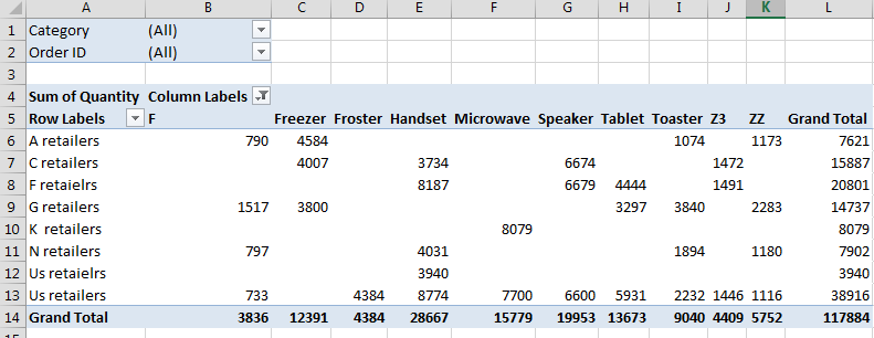 pivot table filtered