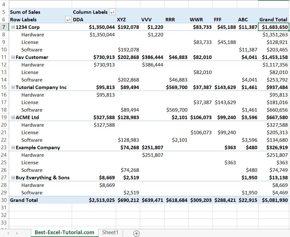 pivot table for actuaries