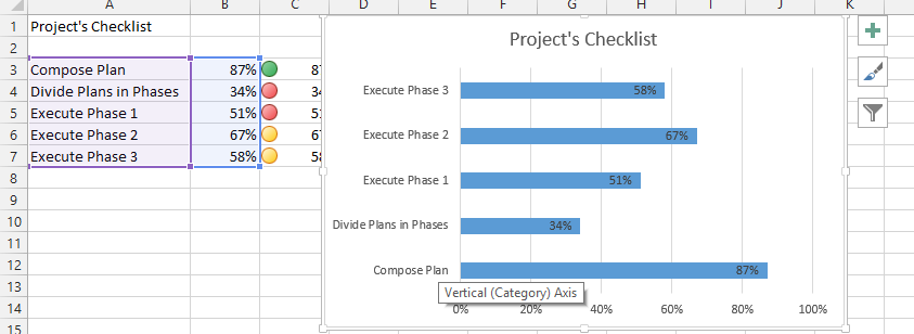 ready progress chart