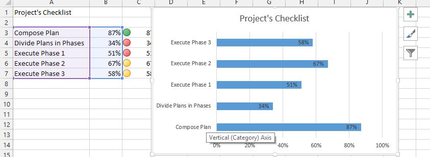 progress chart excel
