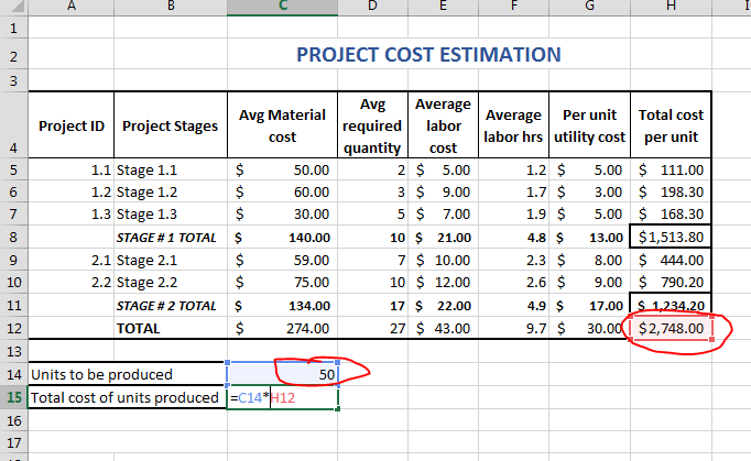 project costs estimation