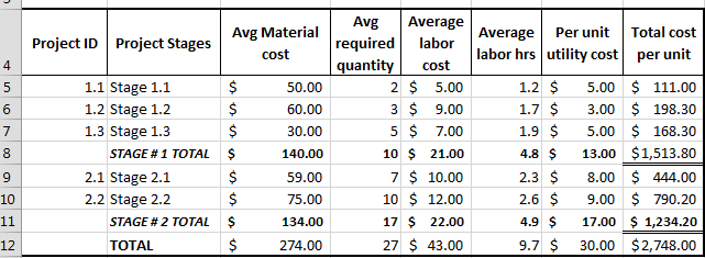 cost template