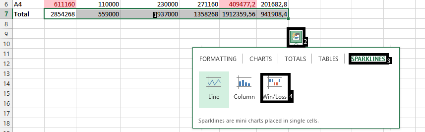 win loss sparkline