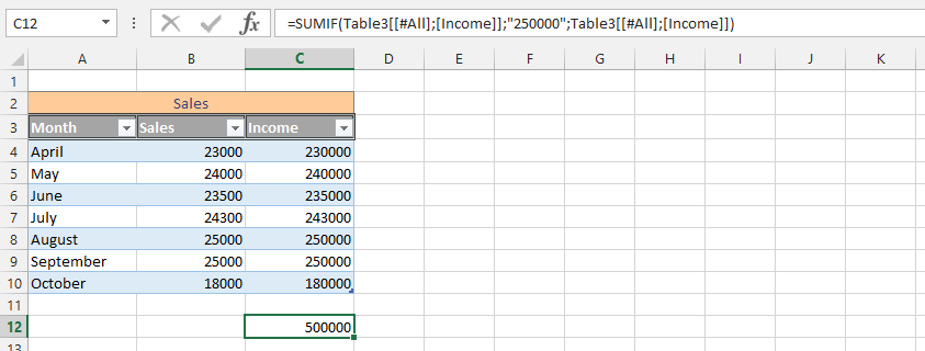 Using SUMIF to Find a Specific Number in Excel with Table
