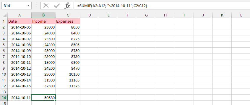 Using SUMIF with a Specific Date