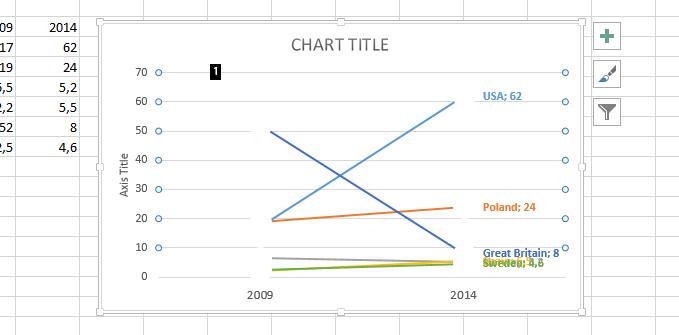 Best Excel Tutorial - Slope Graph
