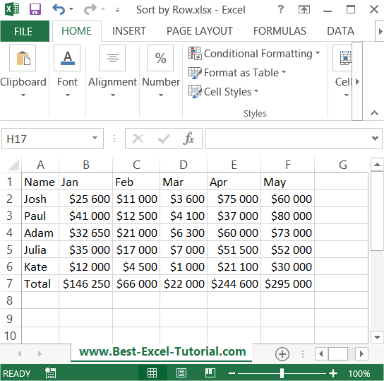 data table to sort by row