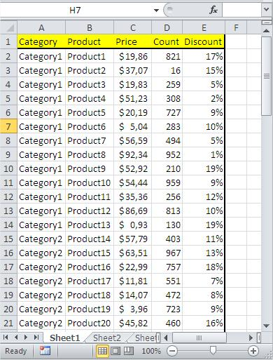 Best excel tutorial subtotals to insert subtotals first you have to sort your table sort column in which you want to use subtotals ibookread PDF