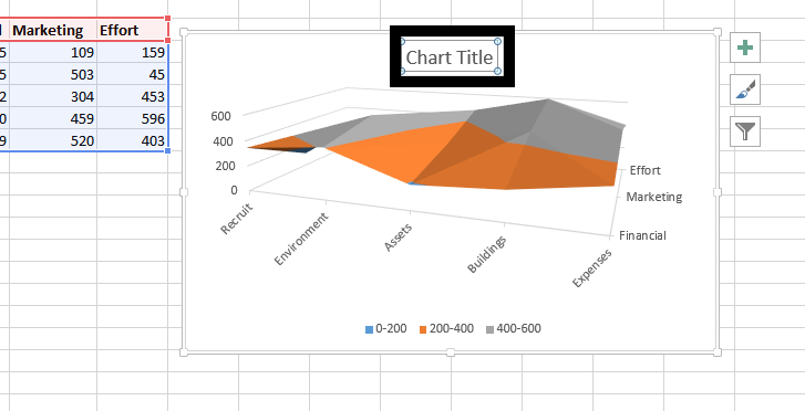 Best Excel Tutorial - Surface Chart