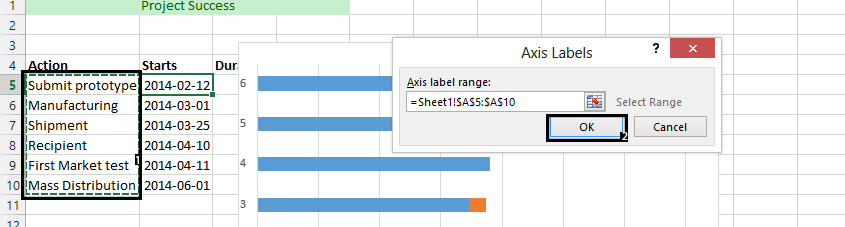 axis labels ok