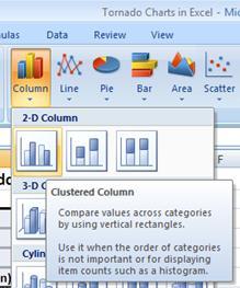 Best excel tutorial tornado chart tornado clustered column chart ccuart Images