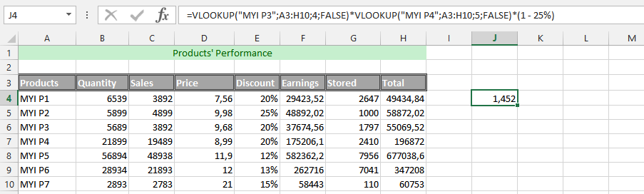 Advanced Double VLOOKUP Formula with Additional Data