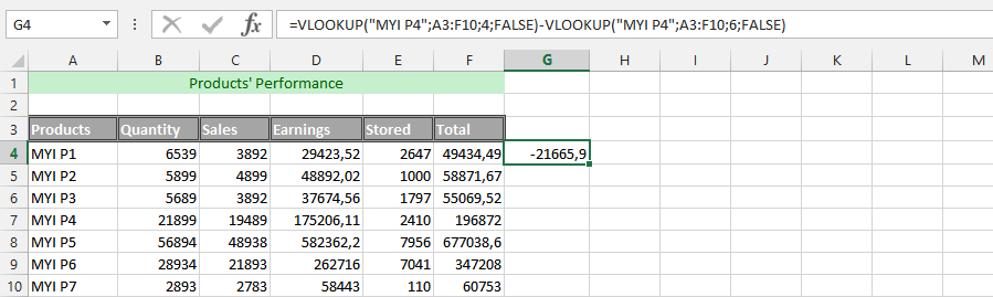 Usage of VLOOKUP Twice in the same Formula