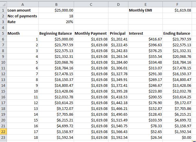 bank loan interest calculator excel