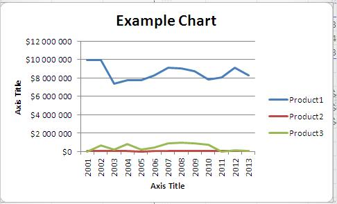 Best excel tutorial how to zoom in graph zooming graph logarithmic scale ccuart Image collections