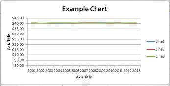 Best excel tutorial how to zoom in graph zooming graph wrong scale ccuart Image collections